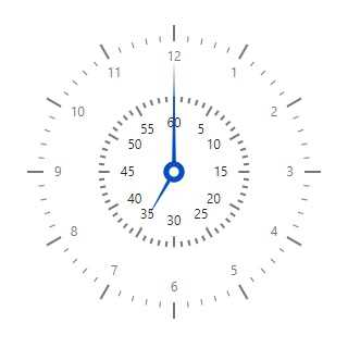 React circular gauge chart rendered with multiple axes