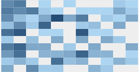 React Heatmap chart with empty data points