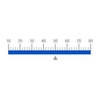 React linear gauge chart rendered with customized axis line