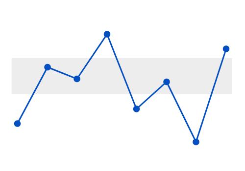 React Sparkline Charts | Column & Line Sparkline | Syncfusion