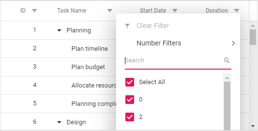 Filtering in React Tree Table/Tree Grid   Filter Types   Syncfusion