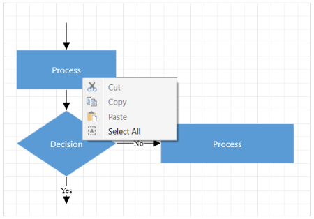 Perform frequently used commands quickly using the context menu in UWP Diagram control.