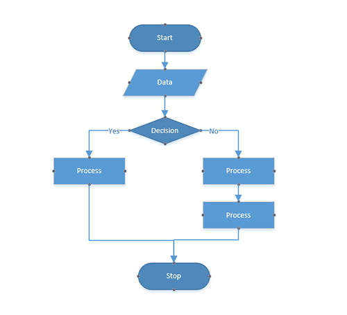 Flowchart diagram created with built-in flowchart shapes available in UWP Diagram control