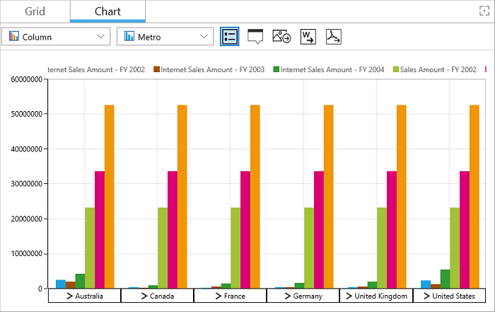 Pivot chart control view in UWP pivot client control