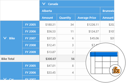 Calculated field support in UWP pivot table control