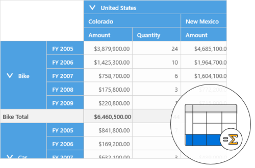 Summaries support in UWP pivot table control