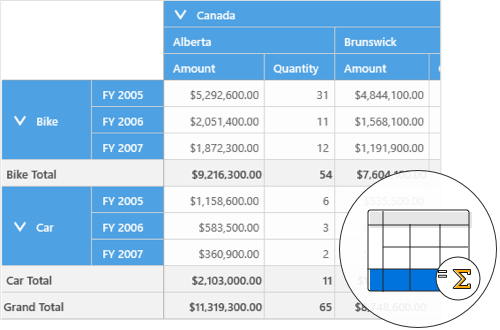 Summary view of UWP pivot table control