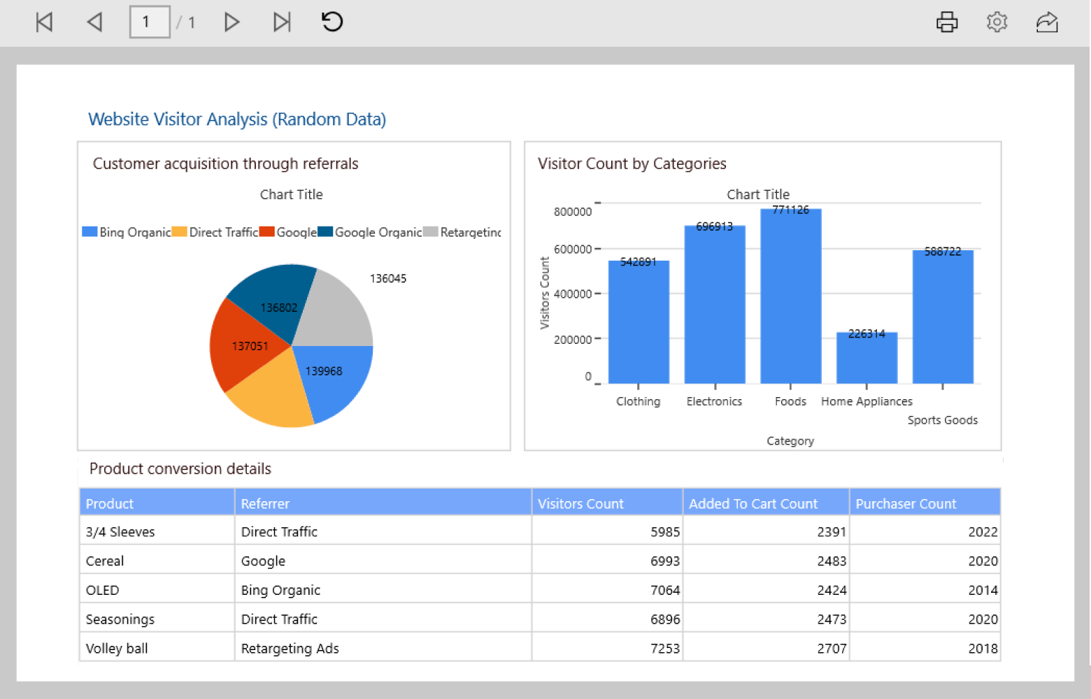 UWP Report Viewer Control | Reporting Tool | Syncfusion