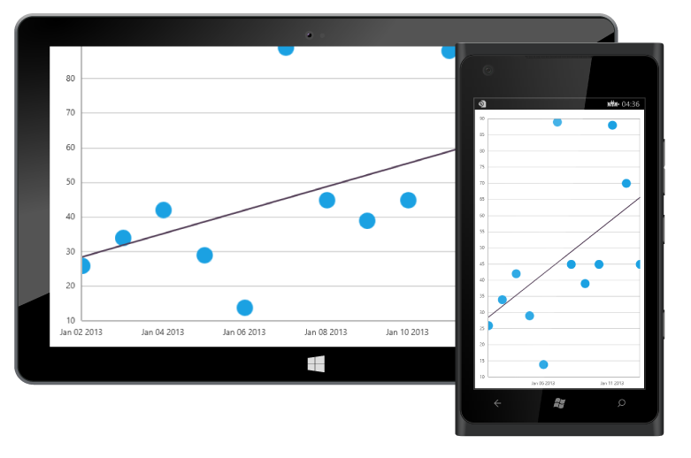 UWP chart control with trendlines