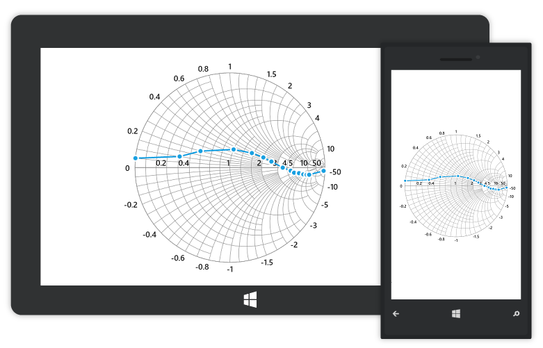 UWP Smith chart with both horizontal and radial axes customization