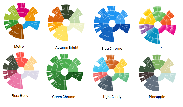 UWP sunburst chart with different palette support