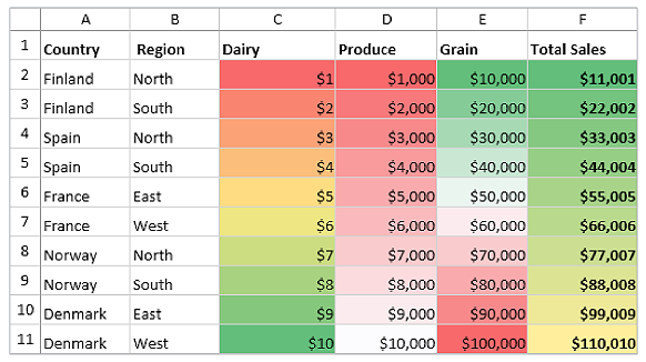 Apply Excel like color scales conditional formatting in UWP Spreadsheet