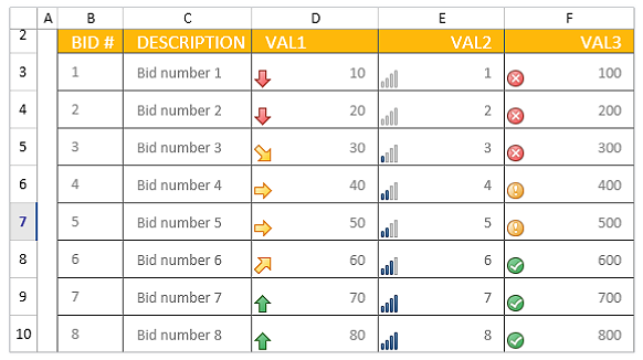 Apply Excel like icon sets conditional formatting in UWP Spreadsheet
