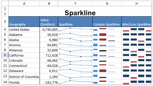 Import sparklines from Excel to UWP Spreadsheet