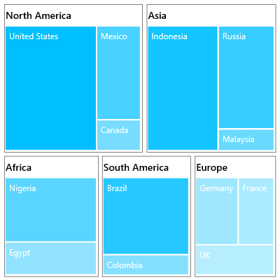 Colors applied in UWP TreeMap by desaturation color mapping support.