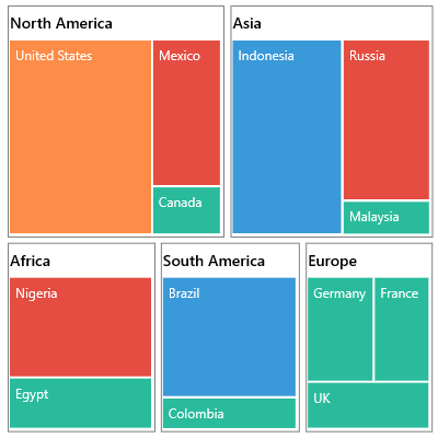 Colors applied in UWP TreeMap by range color mapping support.