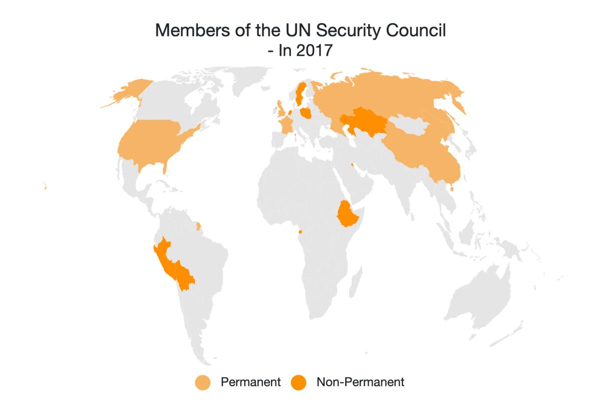 vue concept map