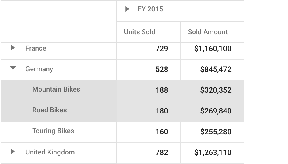 Selection in JavaScript pivot table control