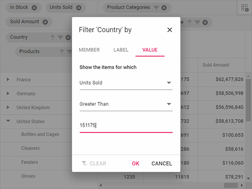 Vue pivot table value filtering