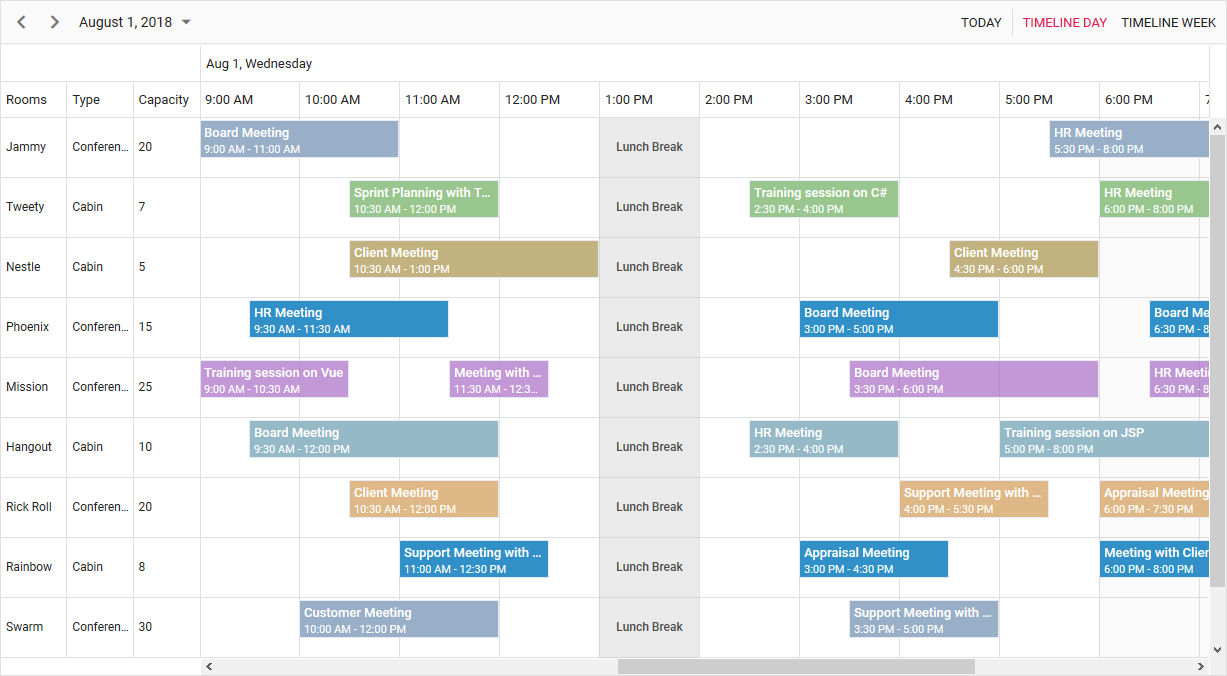 Vue Timeline Scheduler Views | Vue Timeline Scheduling | Syncfusion