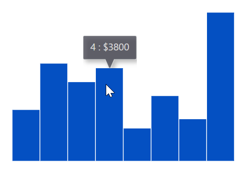 High performance Vue Sparkline Charts Component | Syncfusion