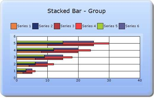 Windows forms syncfusion chart control chart for windows forms stacked bar group charts allow users to group a series with another series using the group name in a stacked bar chart this way the grouped series will be ccuart Choice Image