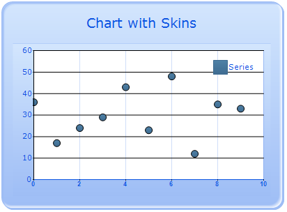 Chart with blueberry skin.