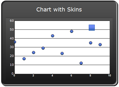 Midnight skin for chart.