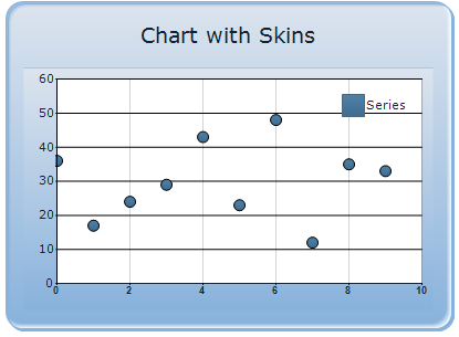 Monochrome skin for chart.