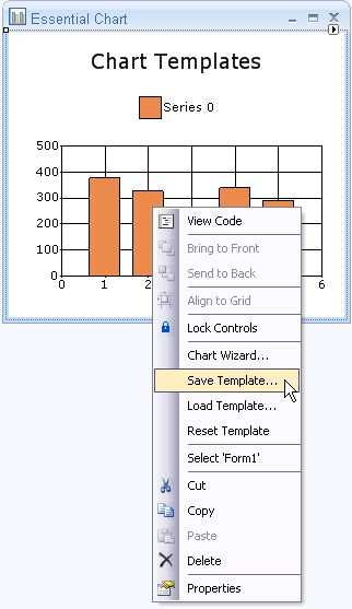 WinForms Chart & Graph Control |  NET Charts | Syncfusion
