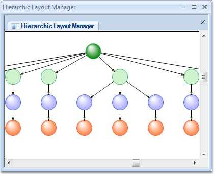 Build hierarchical layout using diagram control for WinForms