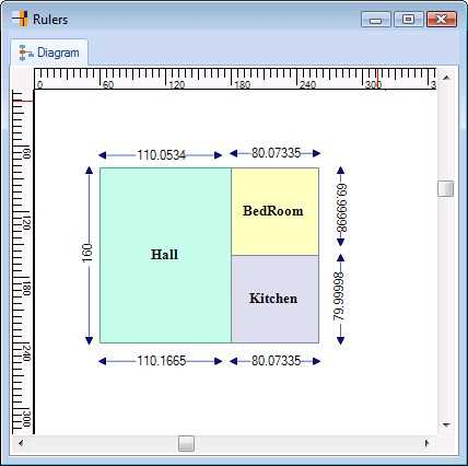 Size and poistion objects using rulers and Measurement unit in diagram control for WinForms