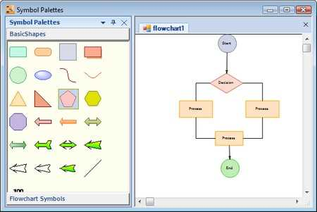 Diagram Control For Windows Forms Syncfusion