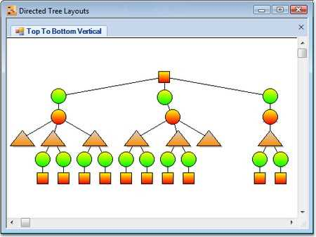 Build directed tree layout using diagram control for WinForms