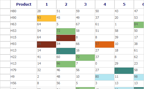winforms grid control conditional formatting