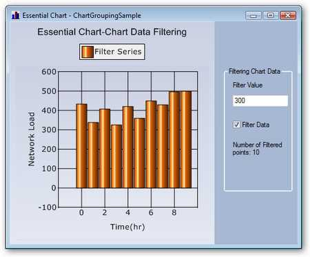 windows forms grouping engine synchronized with chart control showing filtered data