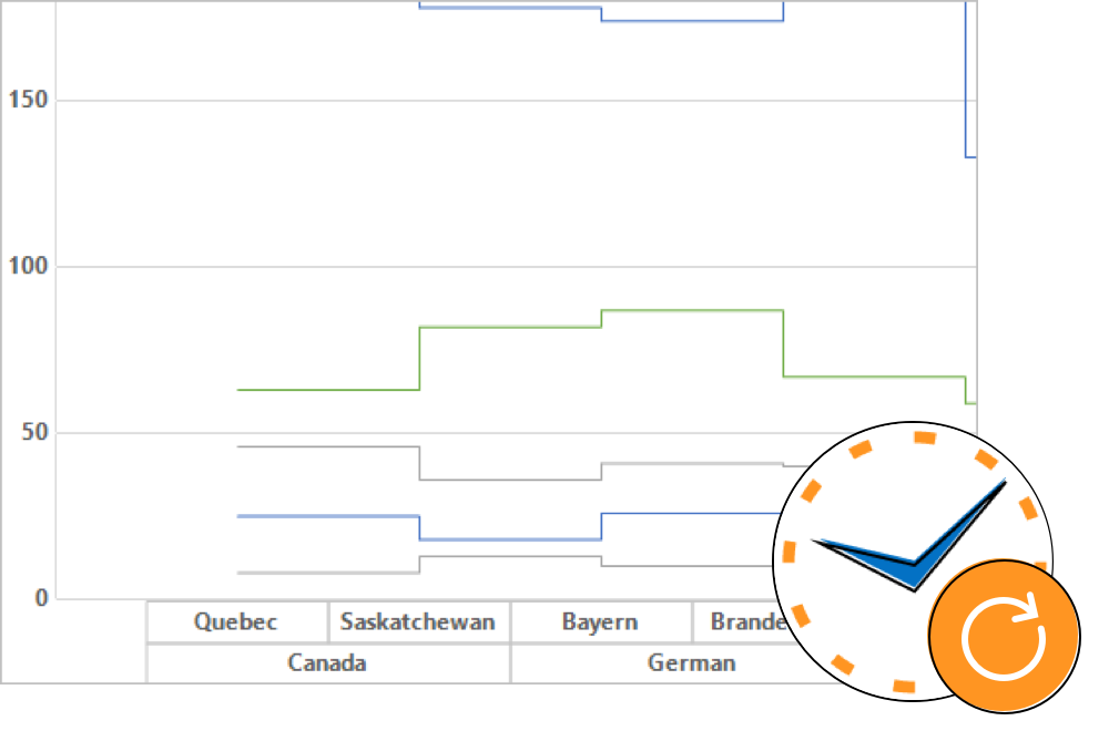 Real-time update in Windows Forms pivot chart control