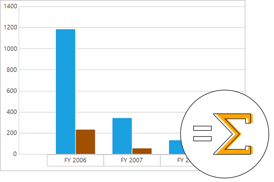Summaries support in WinForms Pivot Chart control
