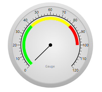 Office style white radial gauge