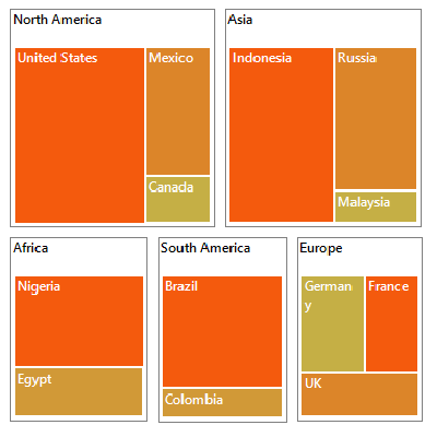 Colors applied in Windows.Forms TreeMap by desaturation color mapping support.