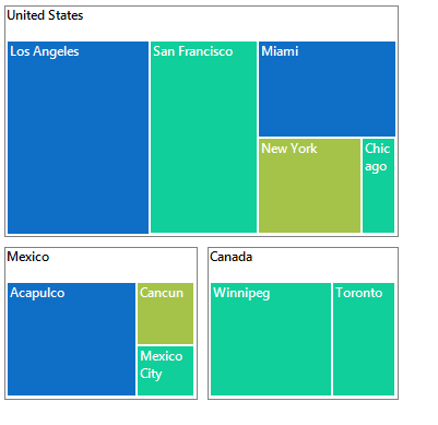 Windows.Forms TreeMap shows hierarchical data example.