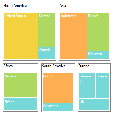 Colors applied in Windows.Forms TreeMap by range color mapping support.