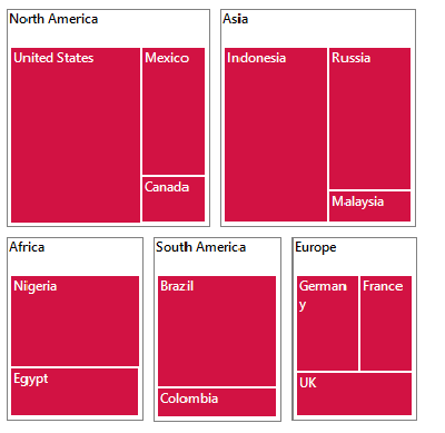 Colors applied in Windows.Forms TreeMap by single color.