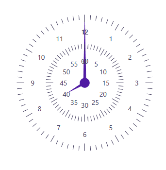 WPF Radial Gauge control showing a clock design with multiple scale support.
