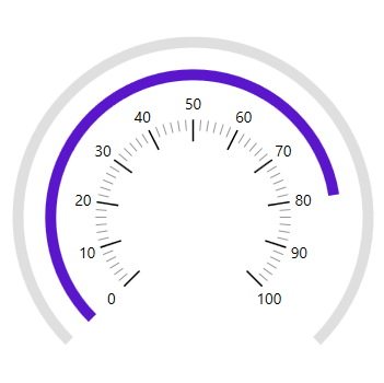 WPF Radial Gauge control showing customized range position.