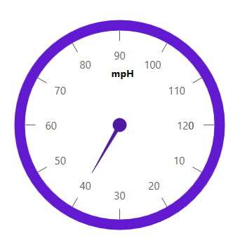 WPF Radial Gauge control showing rim support.