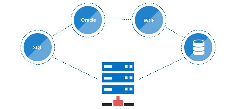 WPF DataGrid Control | Lightning fast Data Binding | Syncfusion