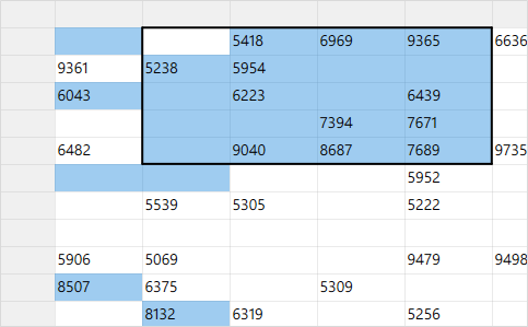 Selection in WPF Excel like grid
