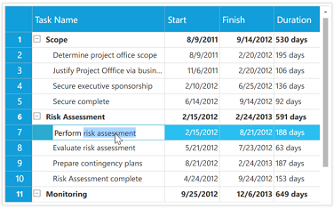 WPF Gantt grid cell editing