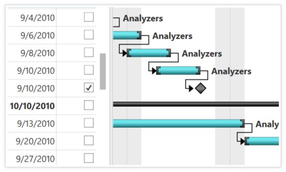 Milestone visualization in the WPF Gantt chart